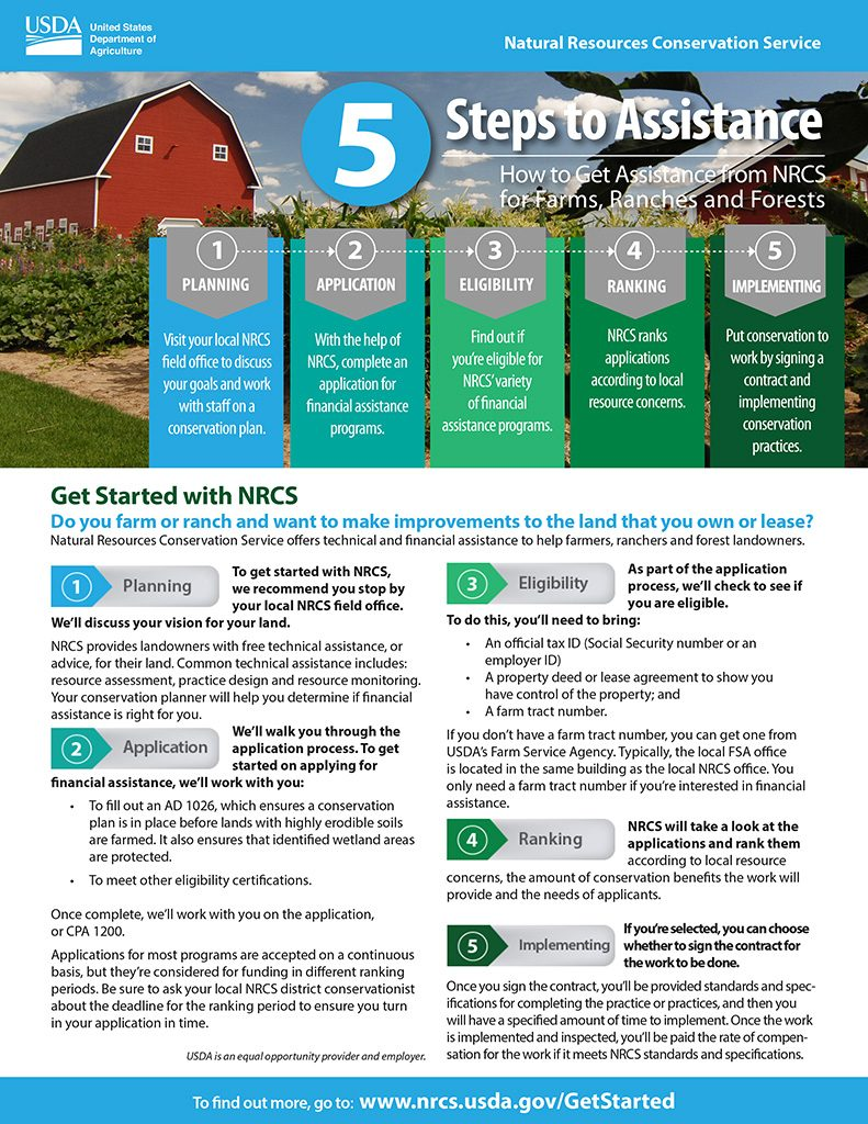 Five-Steps-Assistance-FACTSHEET